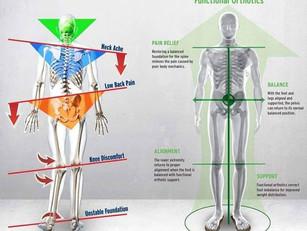 🇮🇹 l'importanza dell'assetto dei piedi