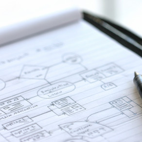 The Intelligence Behind The A Product Sample Request Workflow