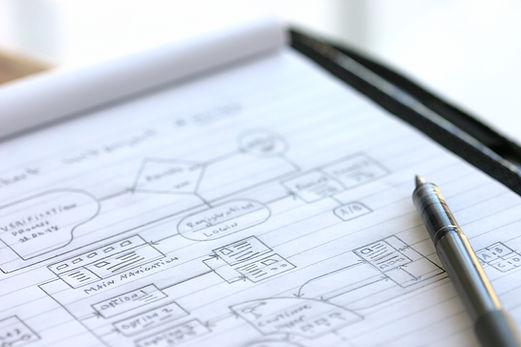 brainstorming på papir