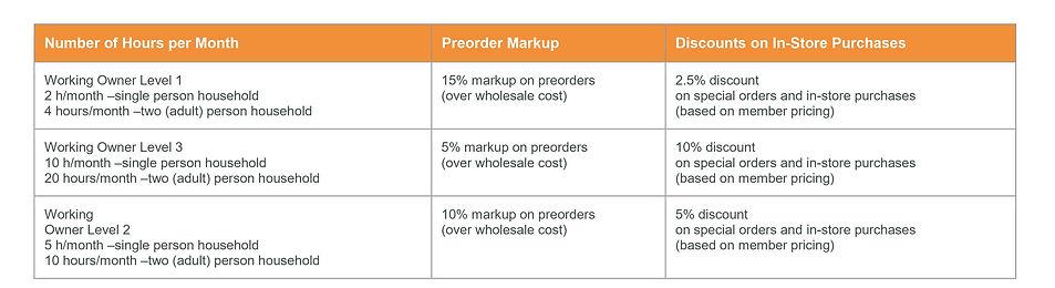 Pre order table.jpg