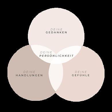 cSR__Website__Persönlichkeit_v1.1.png