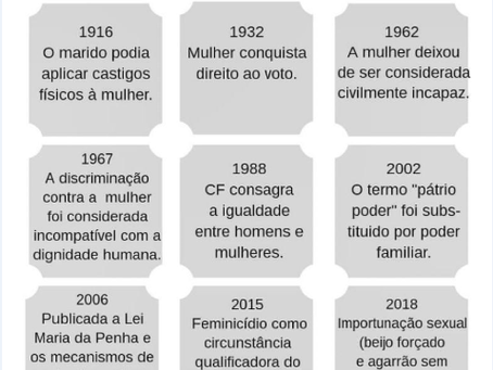 OBJETO DE DECONSTRUCCIÓN