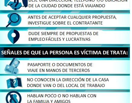23 de septiembre: Día Internacional contra la explotación sexual y la trata de personas.