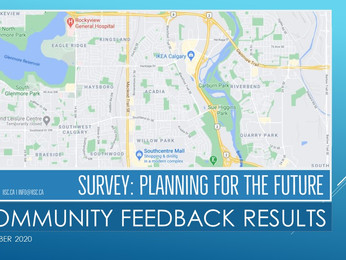 Survey Results: Planning for the future