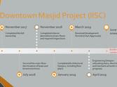 Community Update - IISC Downtown Masjid Remodeling/Renovations