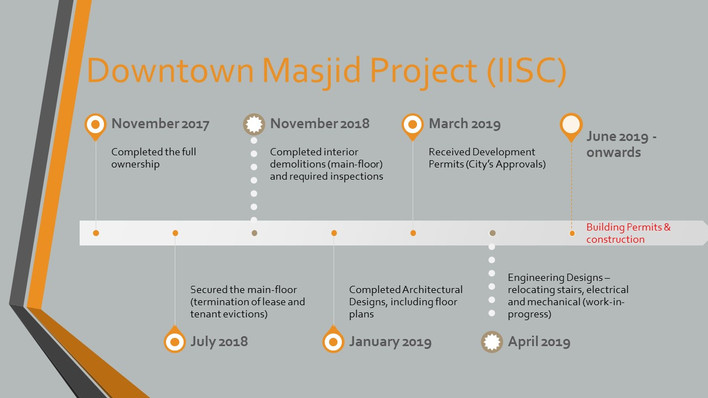 Community Update - IISC Downtown Masjid Remodeling/Renovations