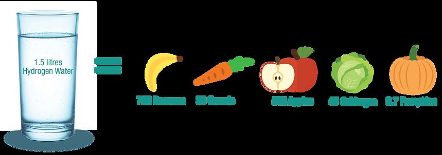 antioxidant comparison-01-01.png