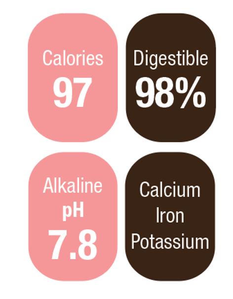 Calories.png