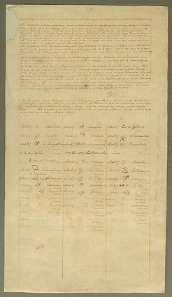 Treaty of Waitangi, East Coast Sheet.jpg