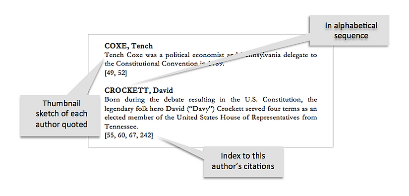 """Buy """"365: A Founding Fathers' Voting Guide"""""""