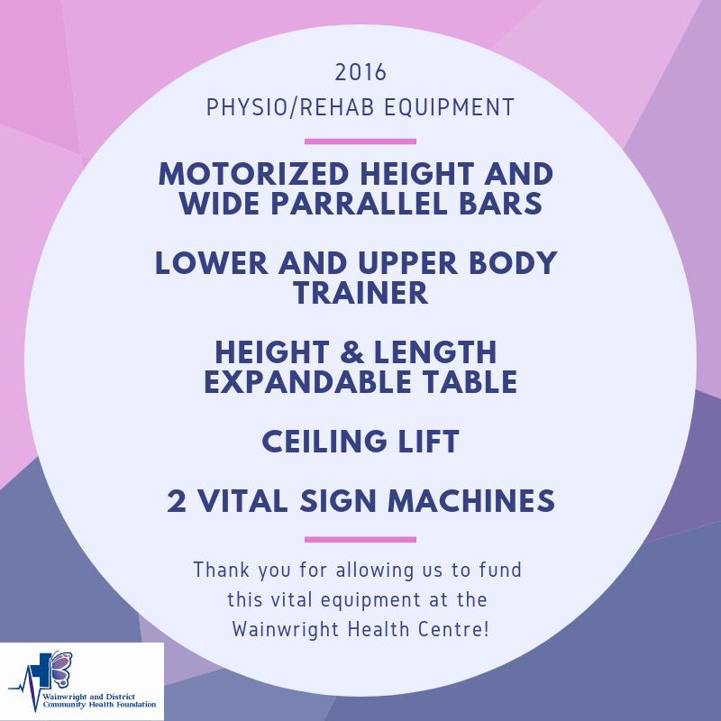 2016 - Physio/Rehab Equipment