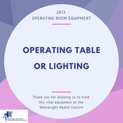 2013 - Operating Room Equipment