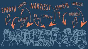 Narzissten und Empathen: Steckst Du in einer toxischen Beziehung?
