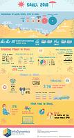 Sahel Infographic Aug 2018 final.png