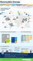 Renewable Energy Infographic V3.001.jpeg