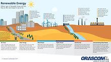 Orascom Renewable Energy Practical.001.j