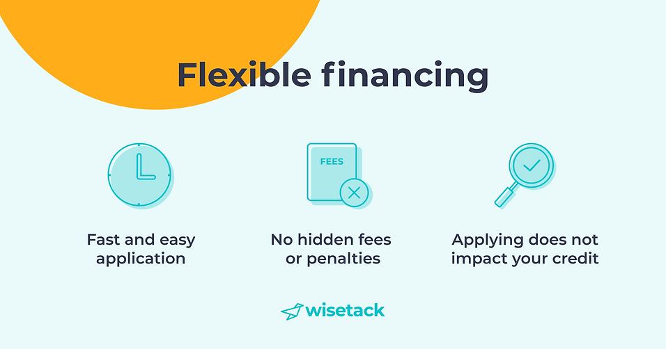 Now offering flexible financing (rectang