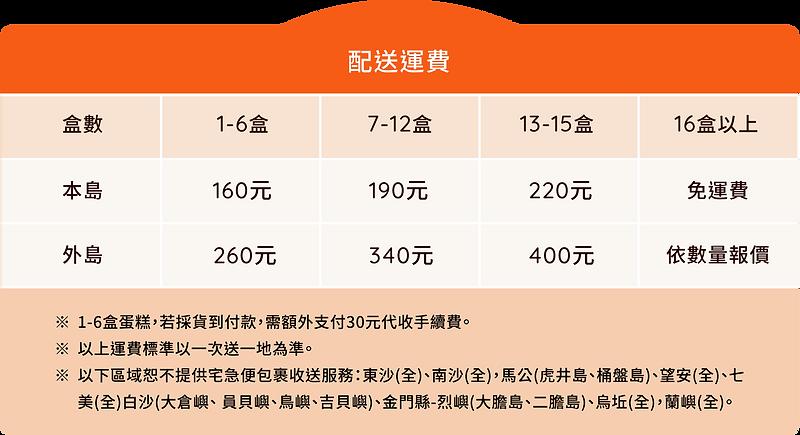 210122 芝玫網站_wix元件-18.png