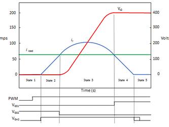 Making Auxiliary Resonant Commutated Pole (ARCP) Work