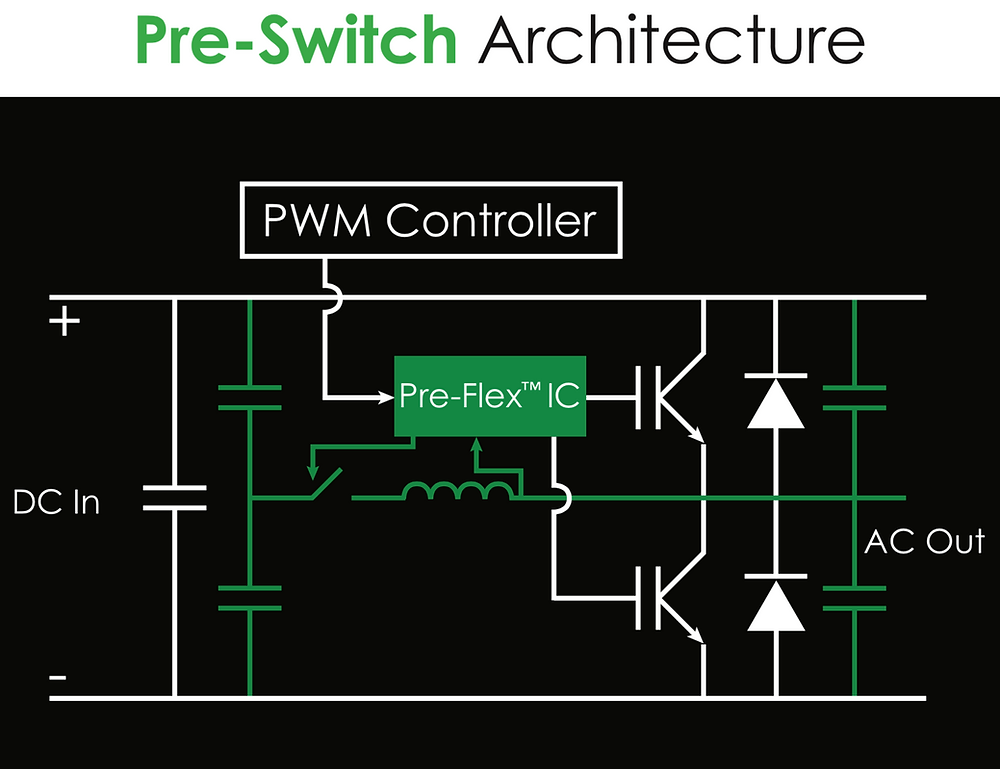 simple, low-cost additions to enable Pre-Switching