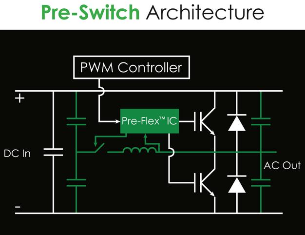 Hard-Switching, Soft-Switching, Pre-Switching