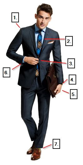 Tips for a good  fitting suit