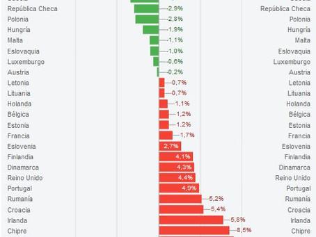 """España, el 3º país con más """" Ninis"""" de Europa"""