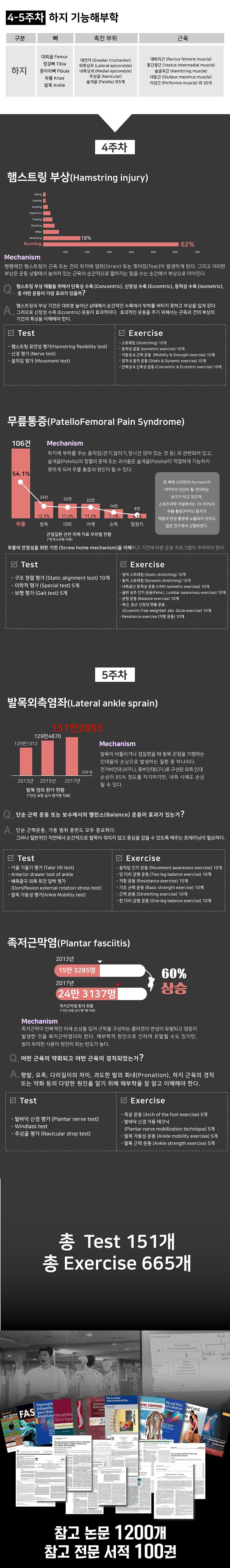 210224 운동전문가과정 커리큘럼 수정1_교육-09.png