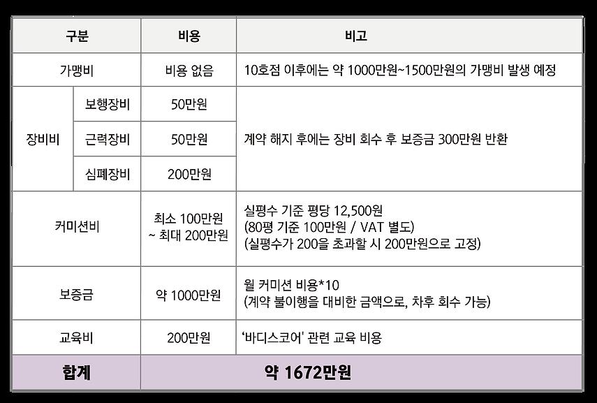 201013 머스트무브짐 파트너센터 개설 제안서_최종본-11.png