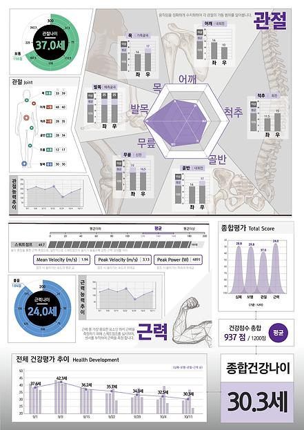 201110 바디스코어 건강평가지 수정본5-02.png
