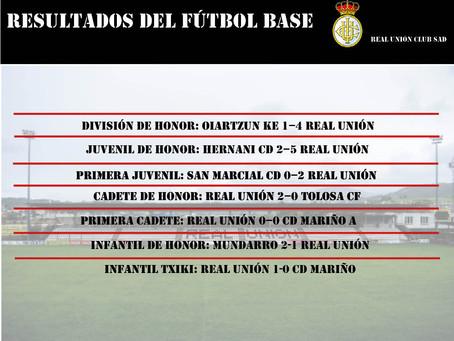 Resultados del fútbol base