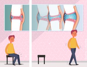 imagem ilustrando a importancia de movimentar as articulações: homem com dor ao sentar por muito tempo e homem caminhando.