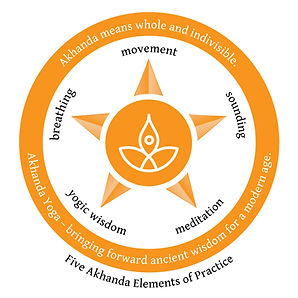 Akhanda 5 elements Star.jpg