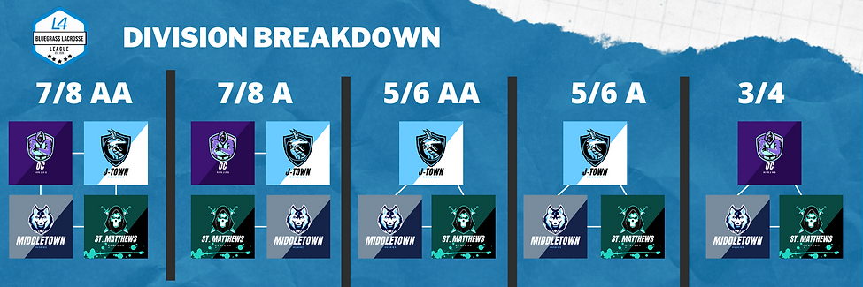 Website L4BLL BANNERS.png