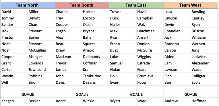 7/8 Ky Cup roster.png