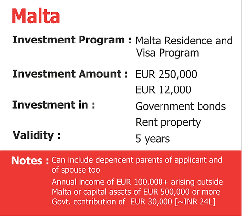 Invest_Malta.png