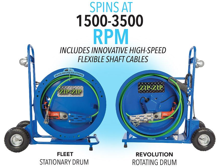 Flex Shaft Sewer and Drain Cleaning Machines. ZIP ZIP FLEET and ZIP ZIP REVOLUTION models