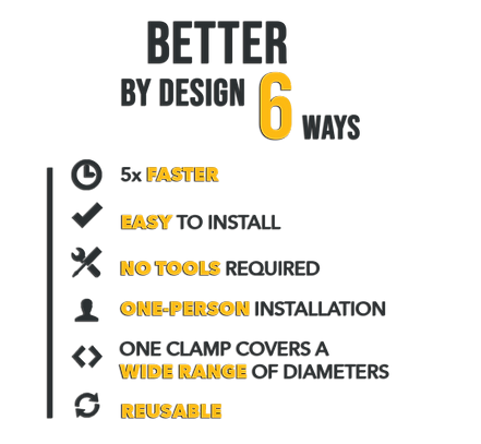 better by design - 5x faster - easy to install - no tools required - one-person installation - one clamp covers a wide range of diameters - reusable pipe clamp