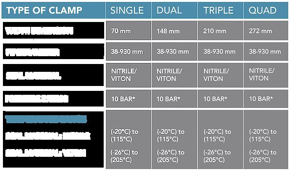 Commercial clamp chart website v.2.png