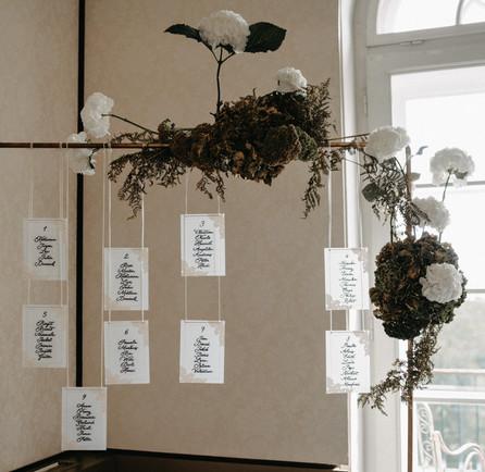 Sitzordnung für Hochzeit