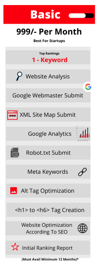 SEO  Packages.png