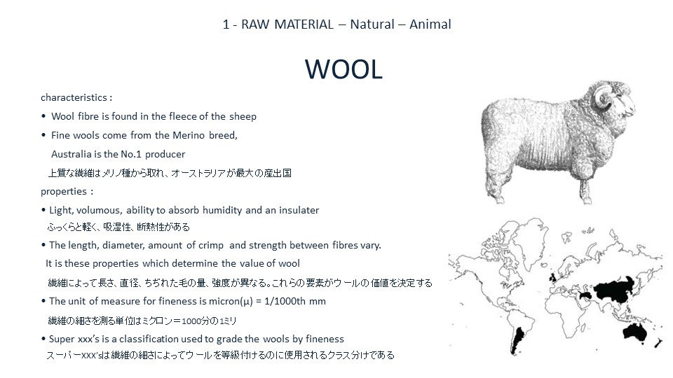 guide-to-cloth 2017 WOOL.jpg