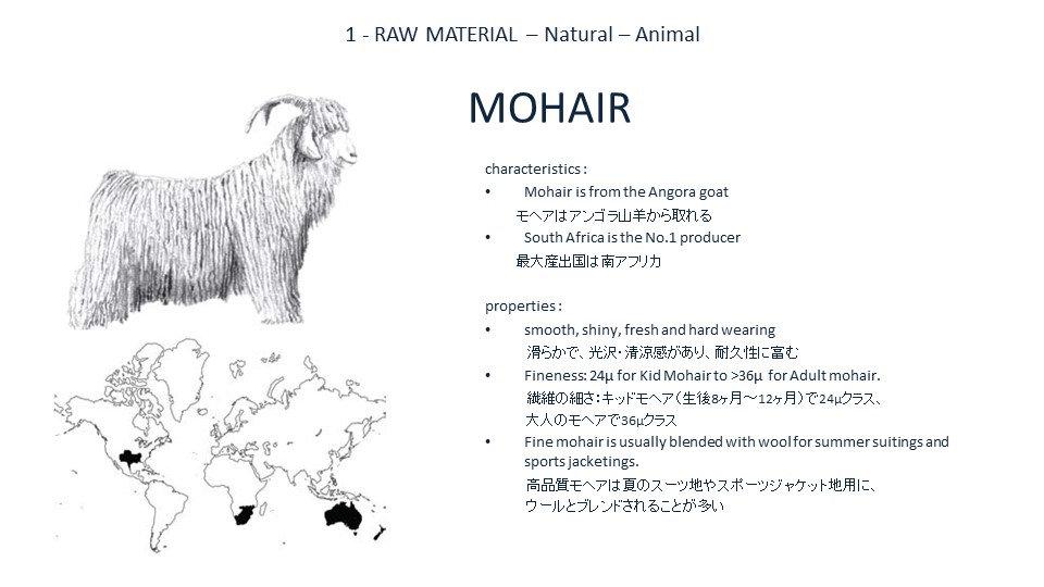 guide-to-cloth 2017 モヘア.jpg