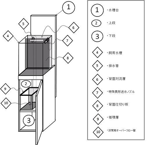 特許出願用の図面を加工した飼育装置の構図