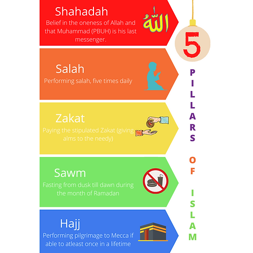 5 PILLARS OF ISLAM FRAME (A4)