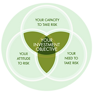 Risk-assesment-green-circle.png