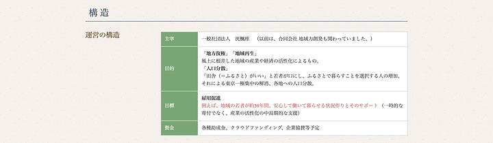スクリーンショット 2020-02-13 21.18.45.png
