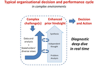 Stakeholder engagement is essential - but we need to do more