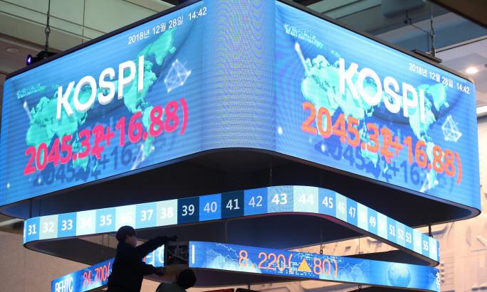 KOSPI 200 CFD FUTURES