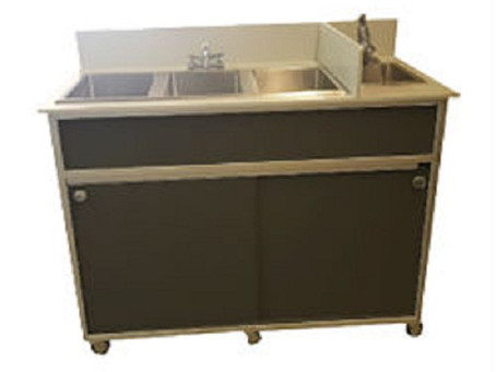 Portable Sinks: A Revolutionary Product to Promote Hygiene